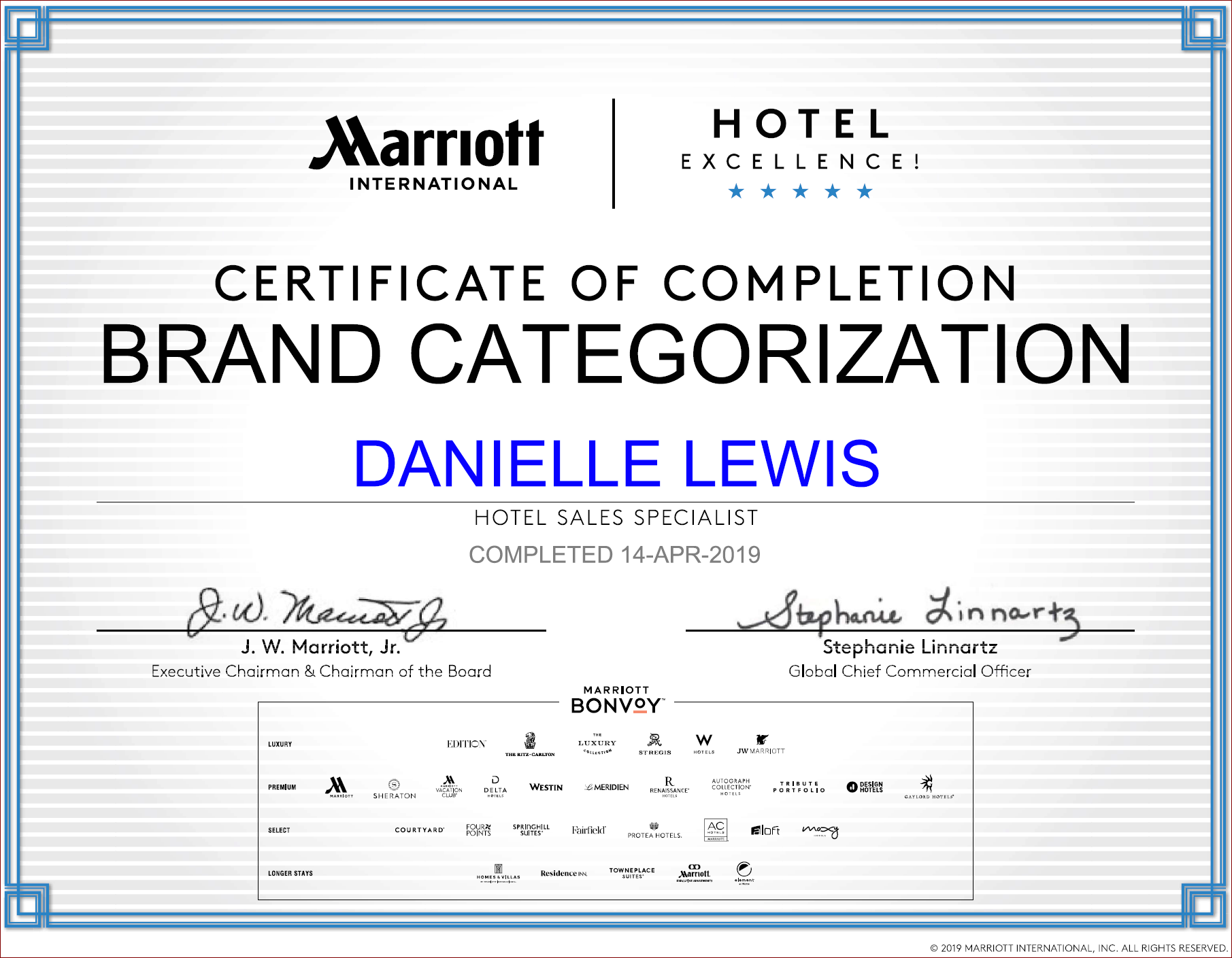 SelfishMe Travel - Marriott International Brand Categorization Certificate